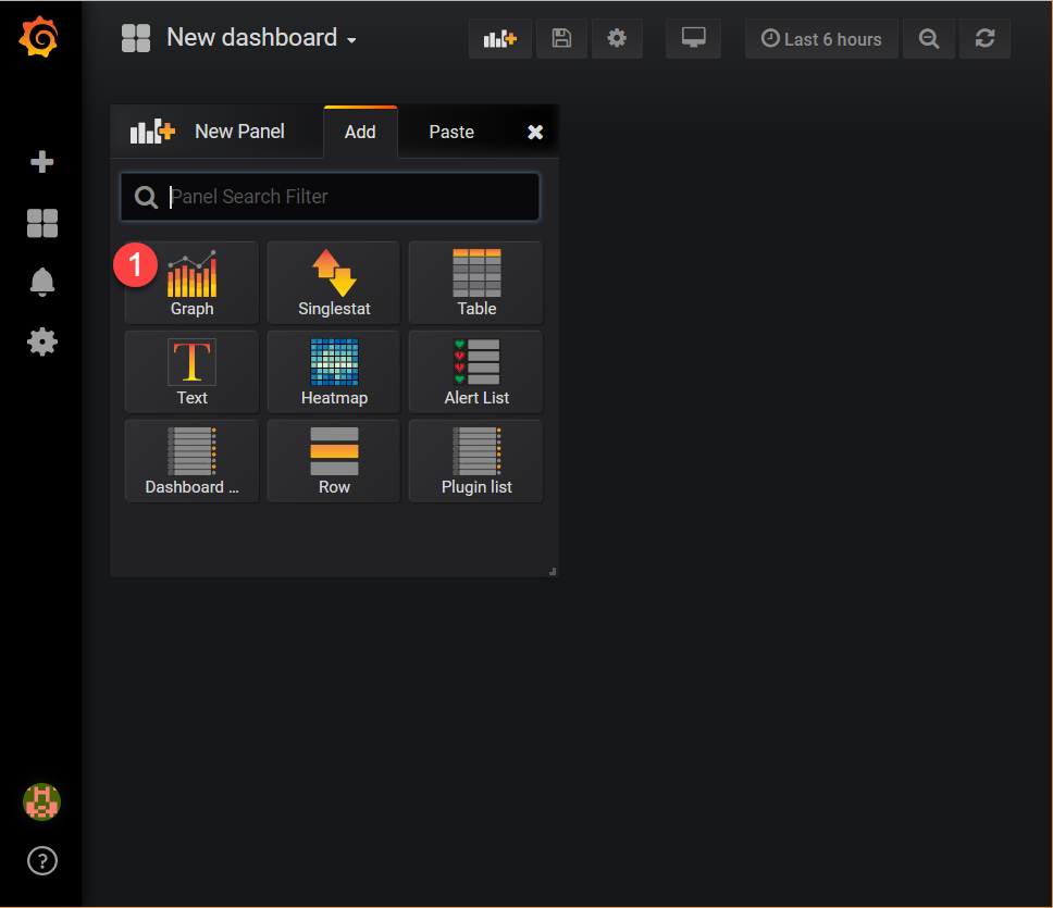 openHAB_Grafana_Graph_Panel