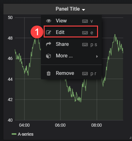 openHAB_Grafana_Graph_Panel_Edit