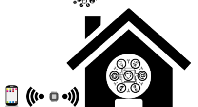Smart Home NFC Steuerung