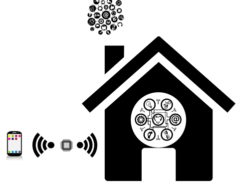 Smart Home openHAB 2 Beacon Integration